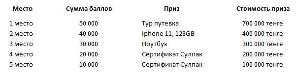 tab_priz.jpg